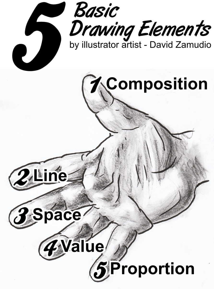 Basic Elements of Drawing Drawing-elements-cvrs1.jpg